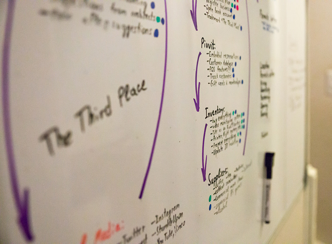 The Third Place Blog Plan step 4